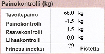 Painokontrolli 720