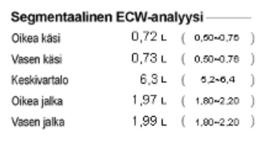 Segmentaalinen EWC-analyysi 770